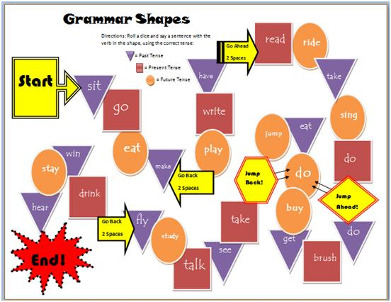 grammar shapes